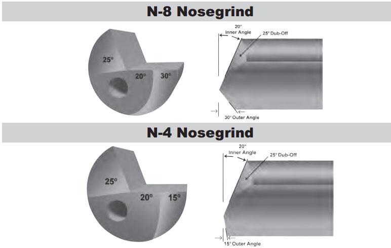 gun-drill-nosegrind