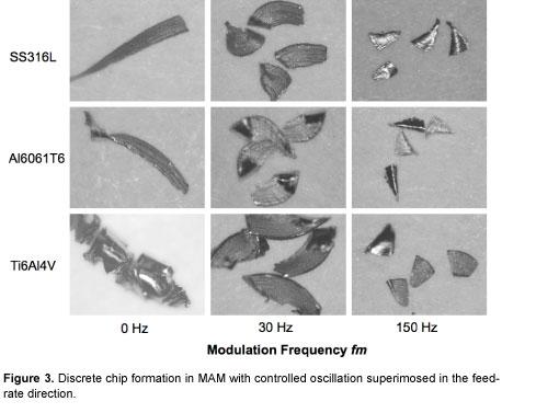 mam-technology-chips